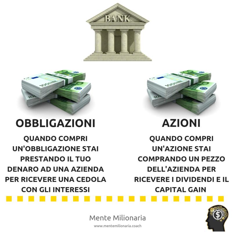 obbligazioni-azioni