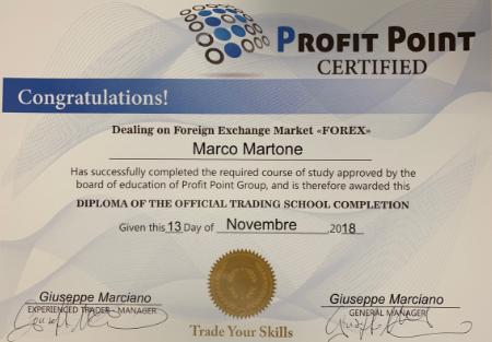 Forex-ProfitPoint