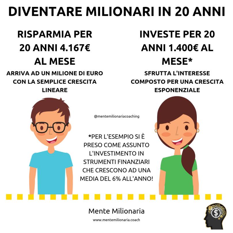 milionari-20-anni