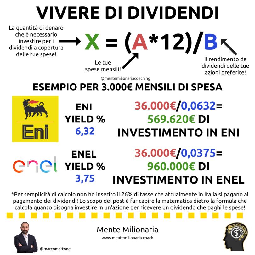 vivere-di-dividendi-formula